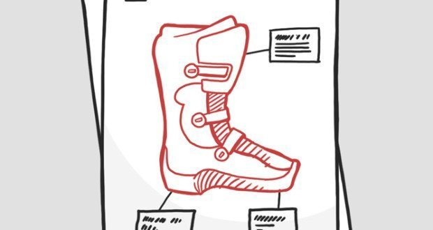 How Motorcycle Boots Are Made